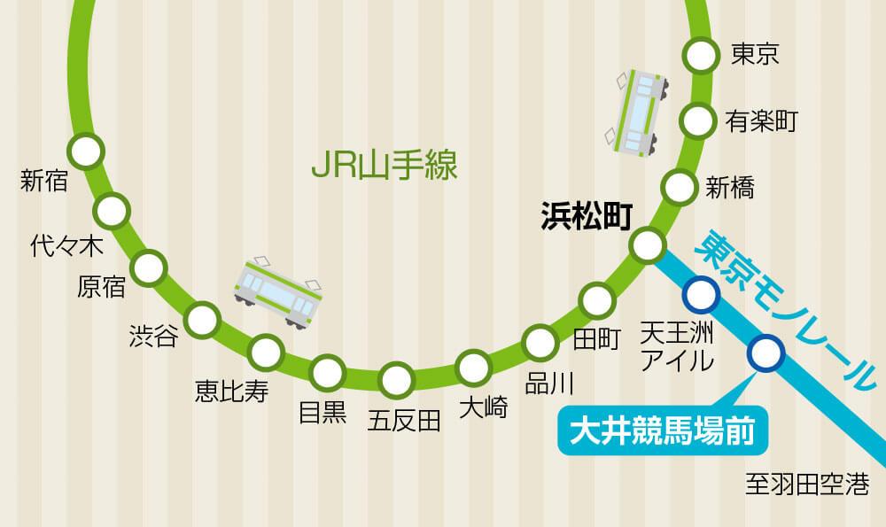 電車で大井競馬場前駅へのアクセス図