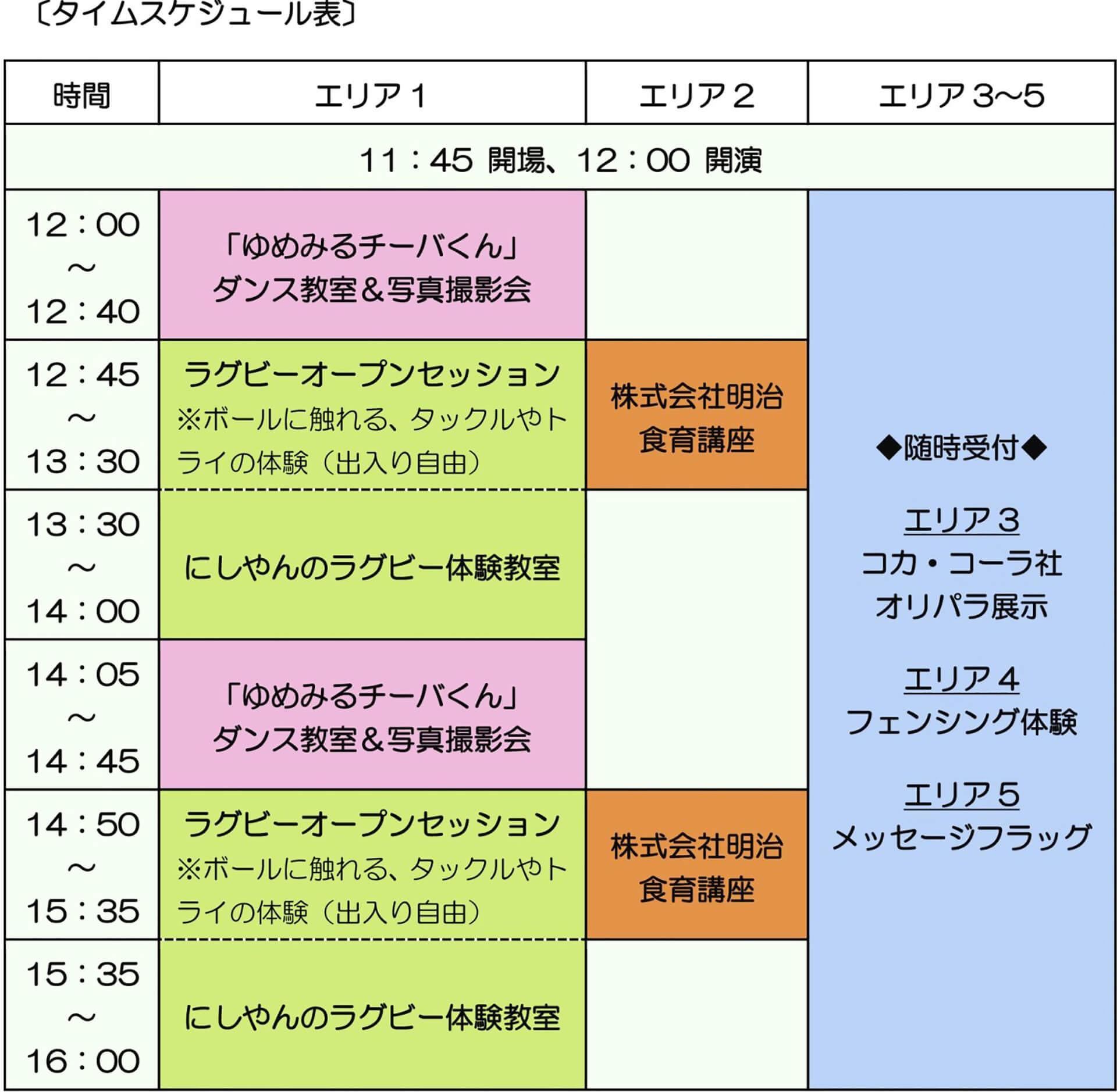 この写真は、東京2020大会1年前記念フェスティバルin松戸のプログラム内容。タイムスケジュールリストです