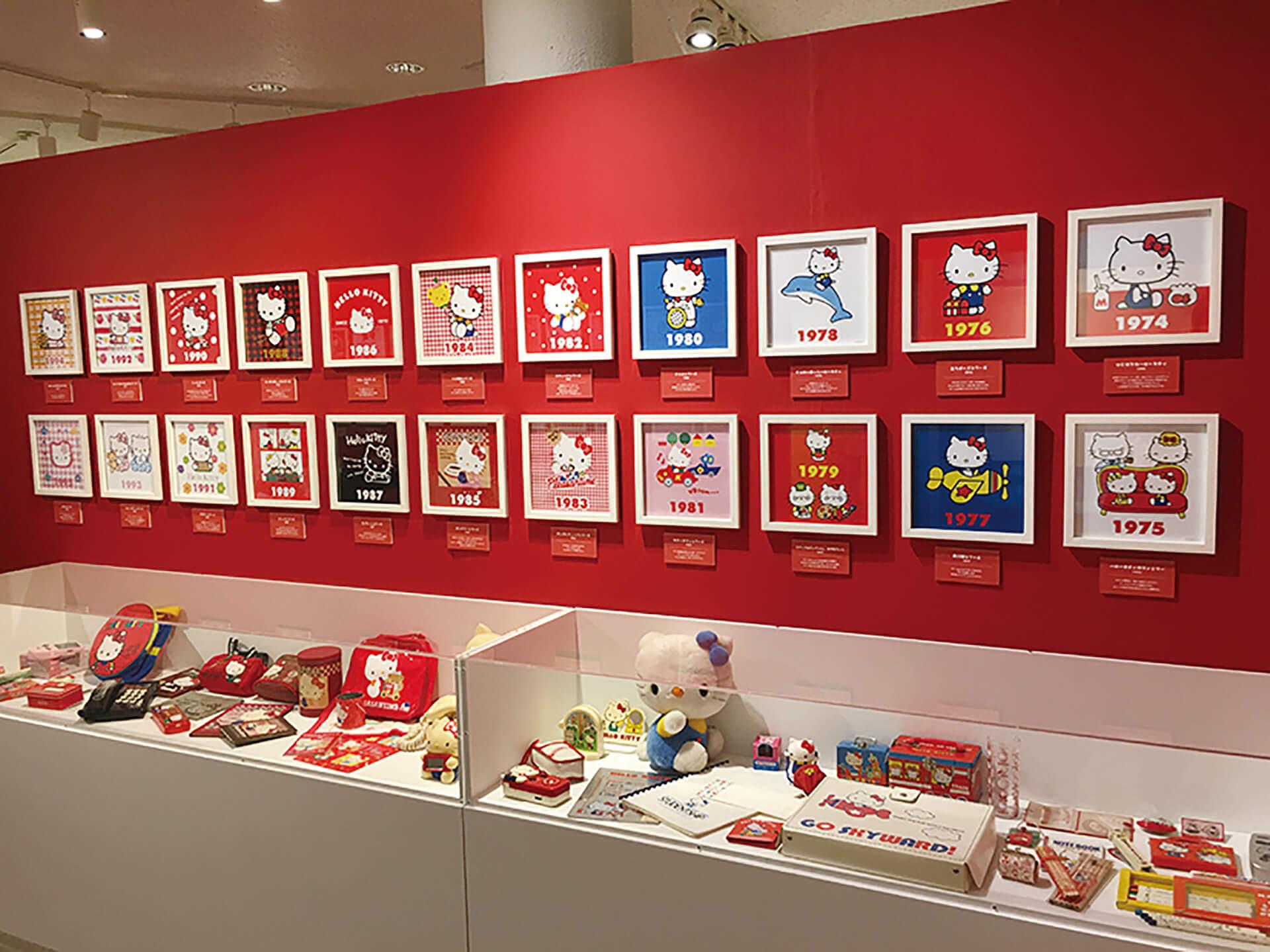 この写真はかわいいのヒミツ展の1コーナー、HELLO KITTY45周年記念コーナーの歴代グッズ展示パネル