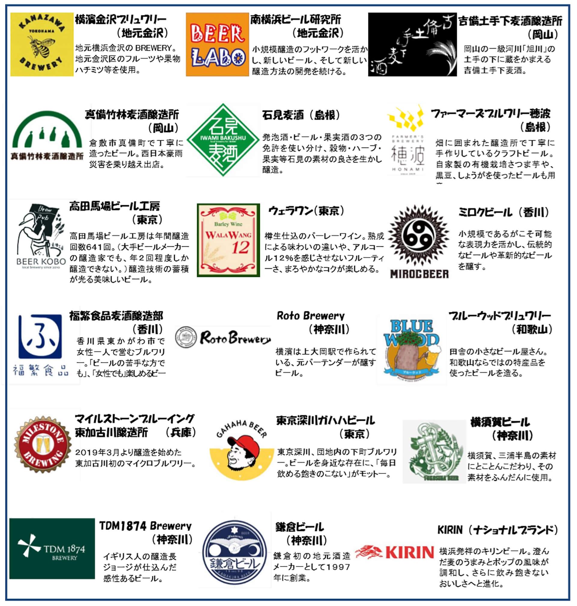横浜金沢クラフトビールandグルメフェスタ2019出典ビール
