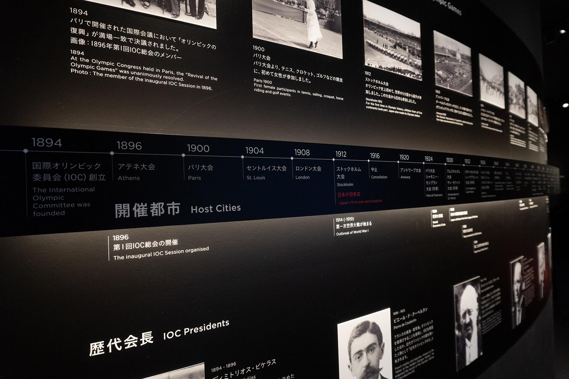 日本オリンピックミュージアム・歴史