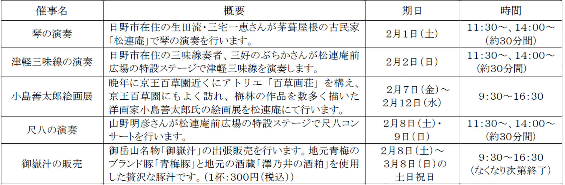 京王百草園「梅まつり」イベントリスト