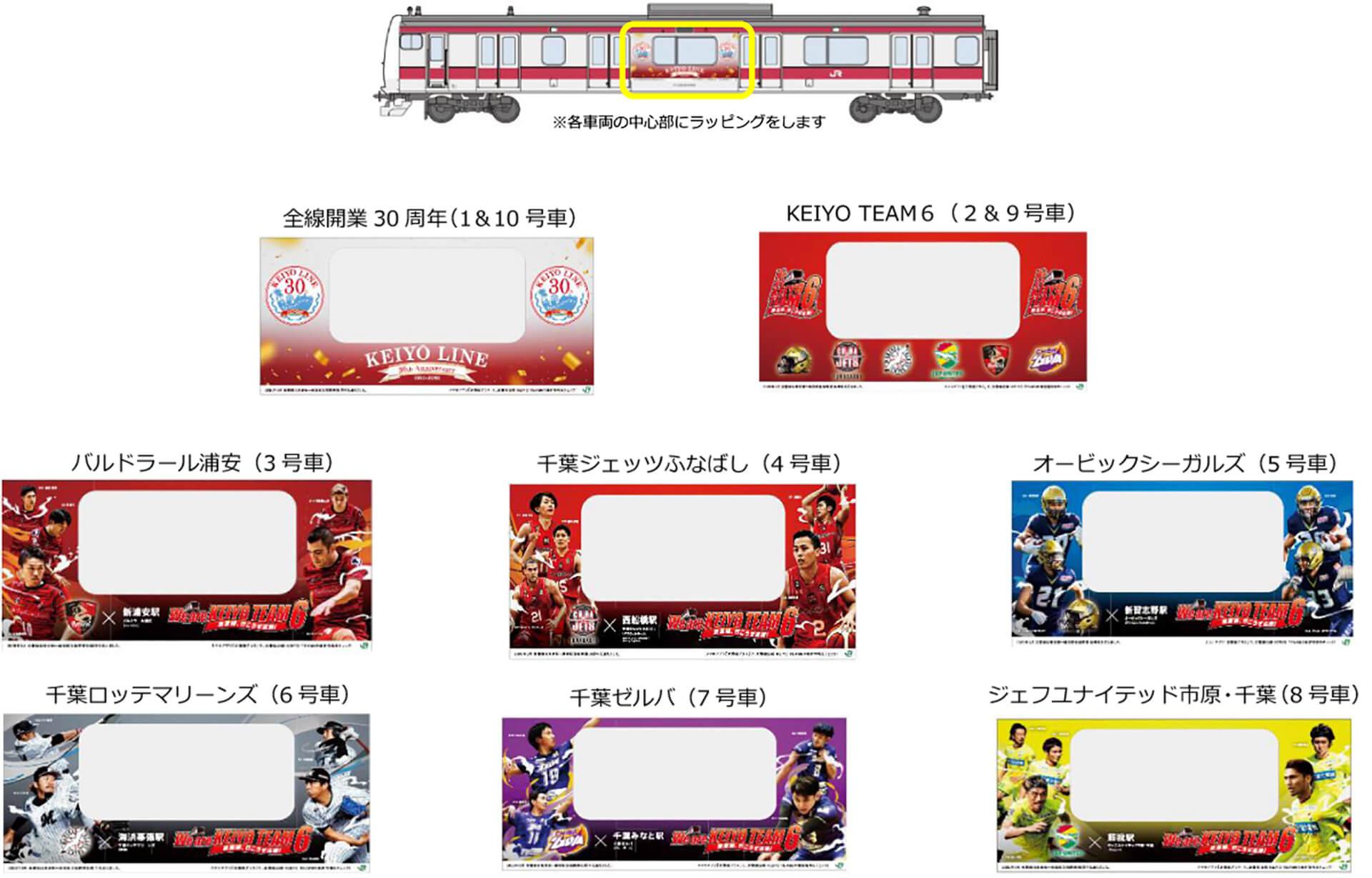 『KEIYO TEAM6』ラッピングトレイン