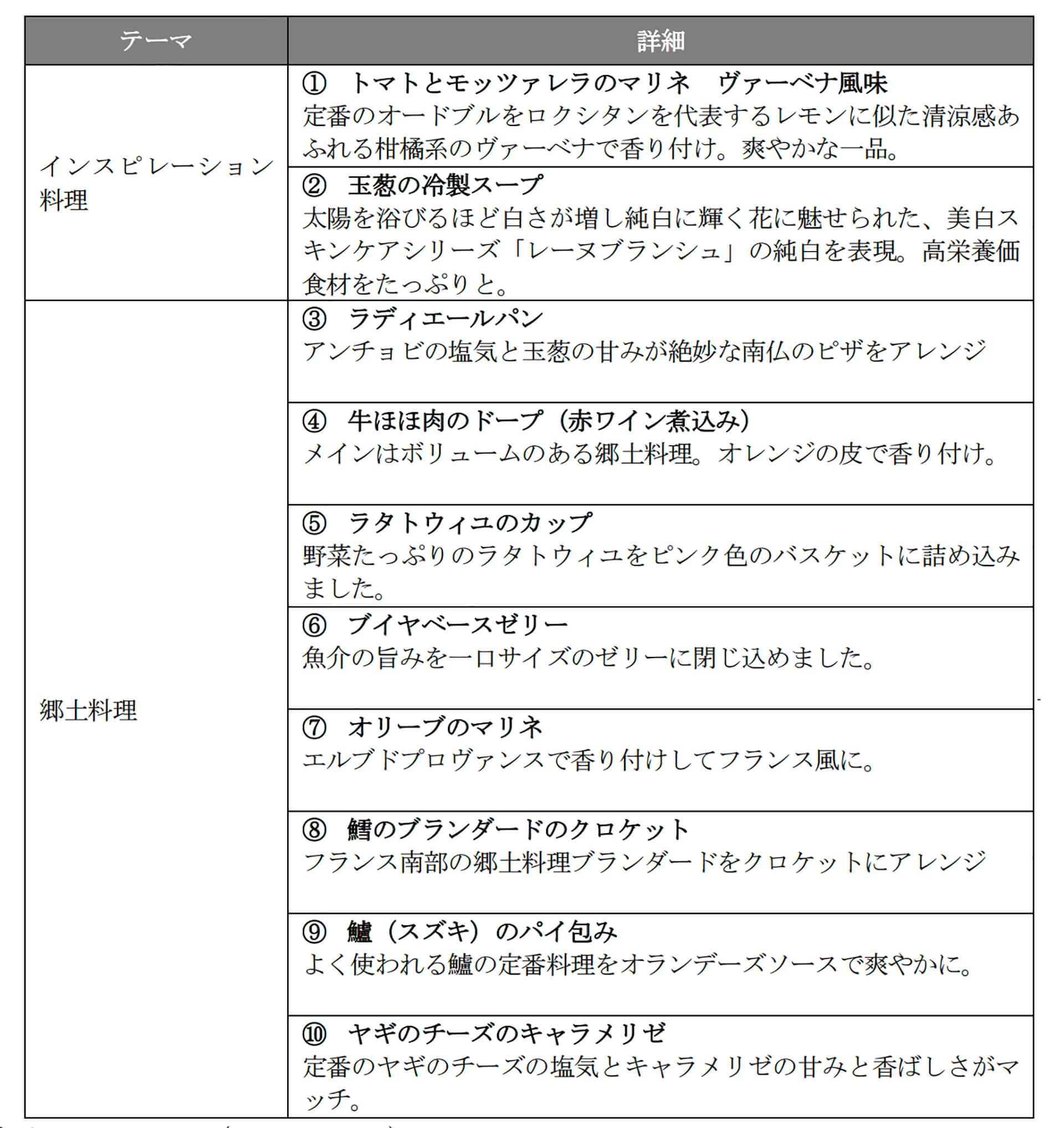 シャンパンガーデン in Greenイメージ・メニュー