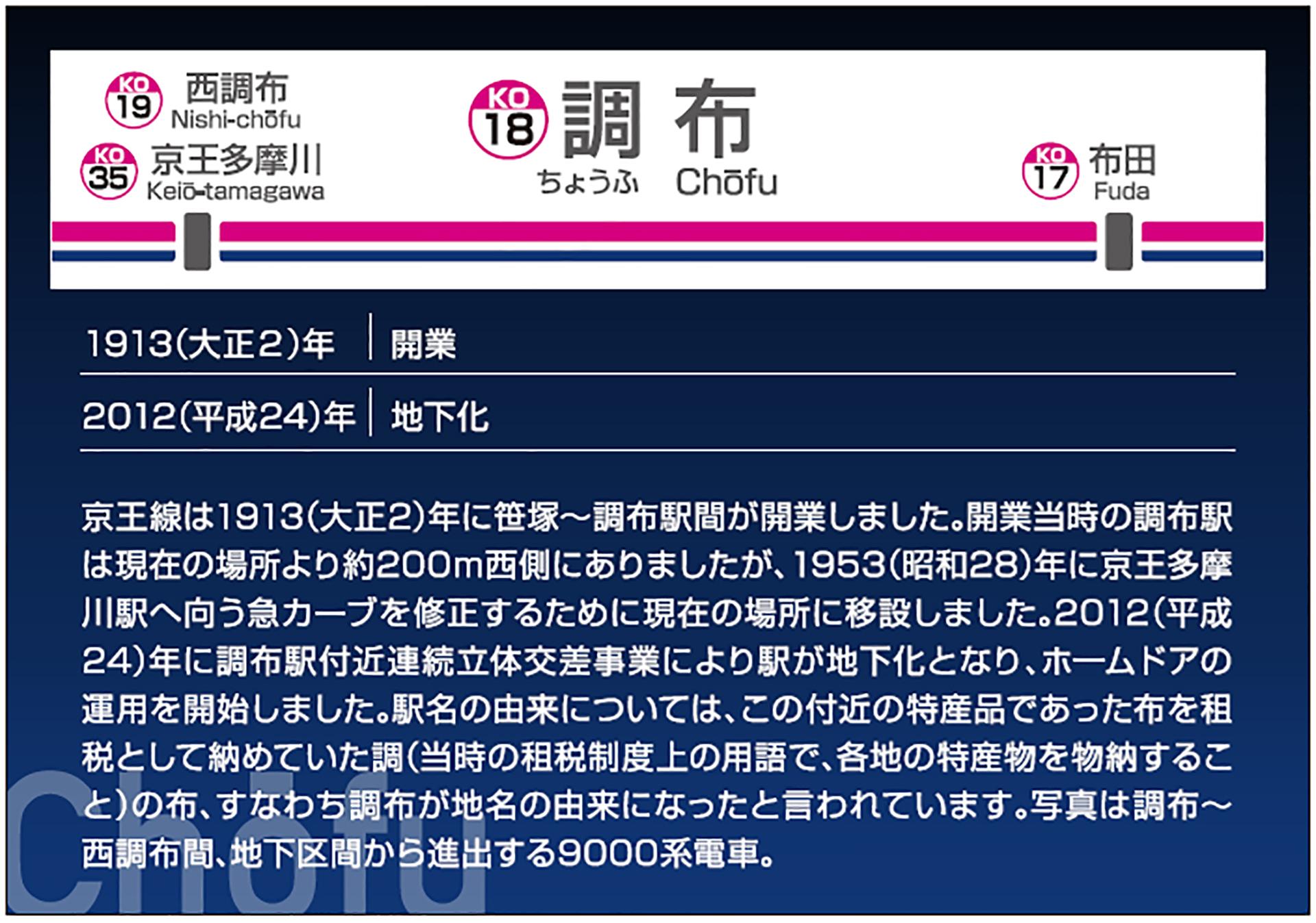 一日乗車券でGet!京王電車カードラリー第3弾