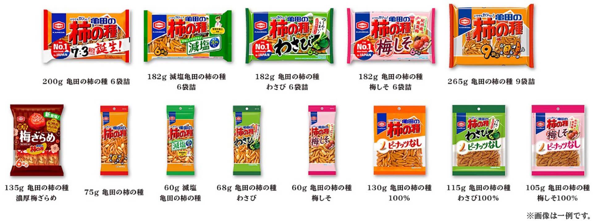 「亀田の柿の種の未来を考えよう。」 500名限定オンラインサミット