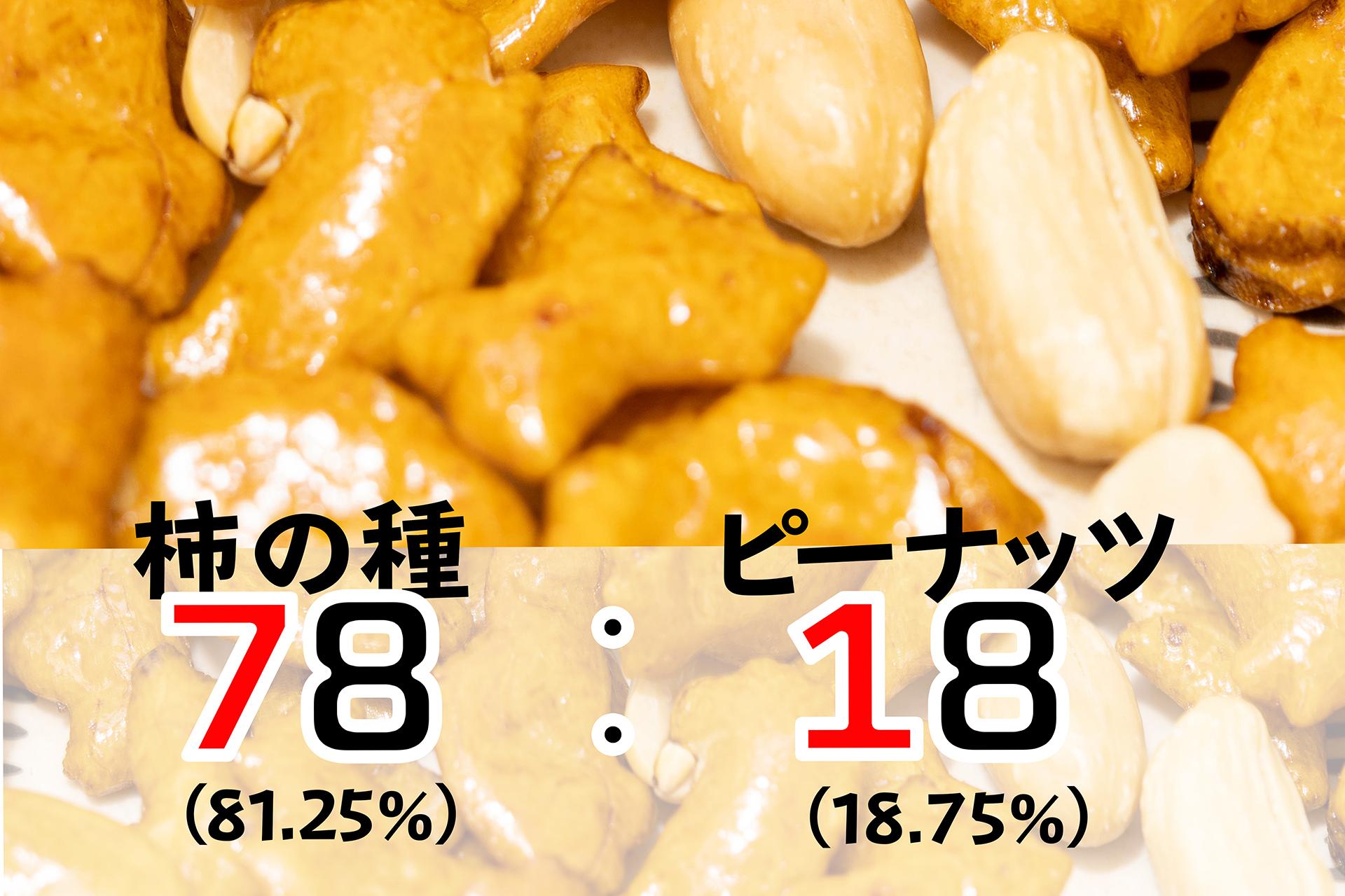 日産・龍屋物産 新型カキノタネ