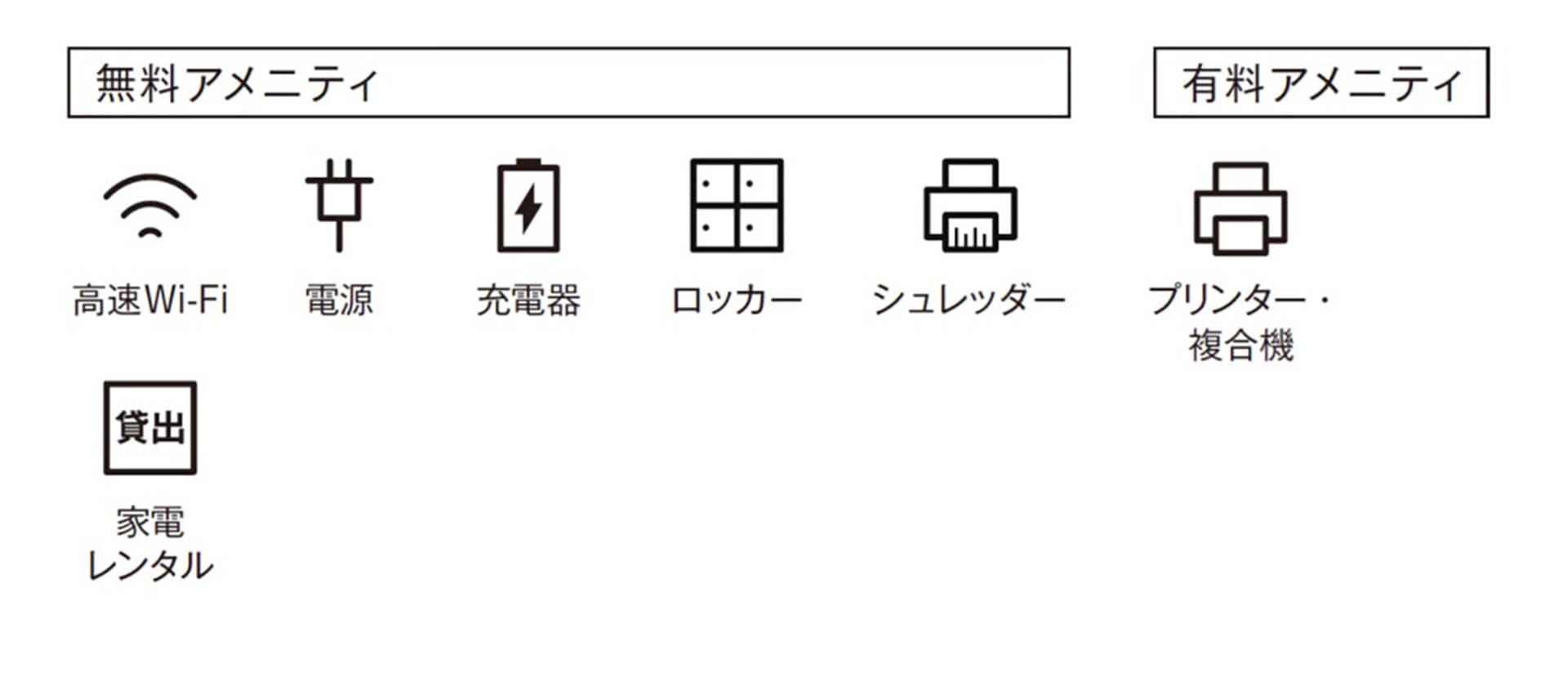 【二子玉川 蔦屋家電】SHARE LOUNGE