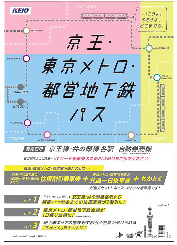 京王・東京メトロ・都営地下鉄パス