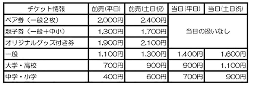 びじゅチューン!EXPO~ときめき立体ミュージアム
