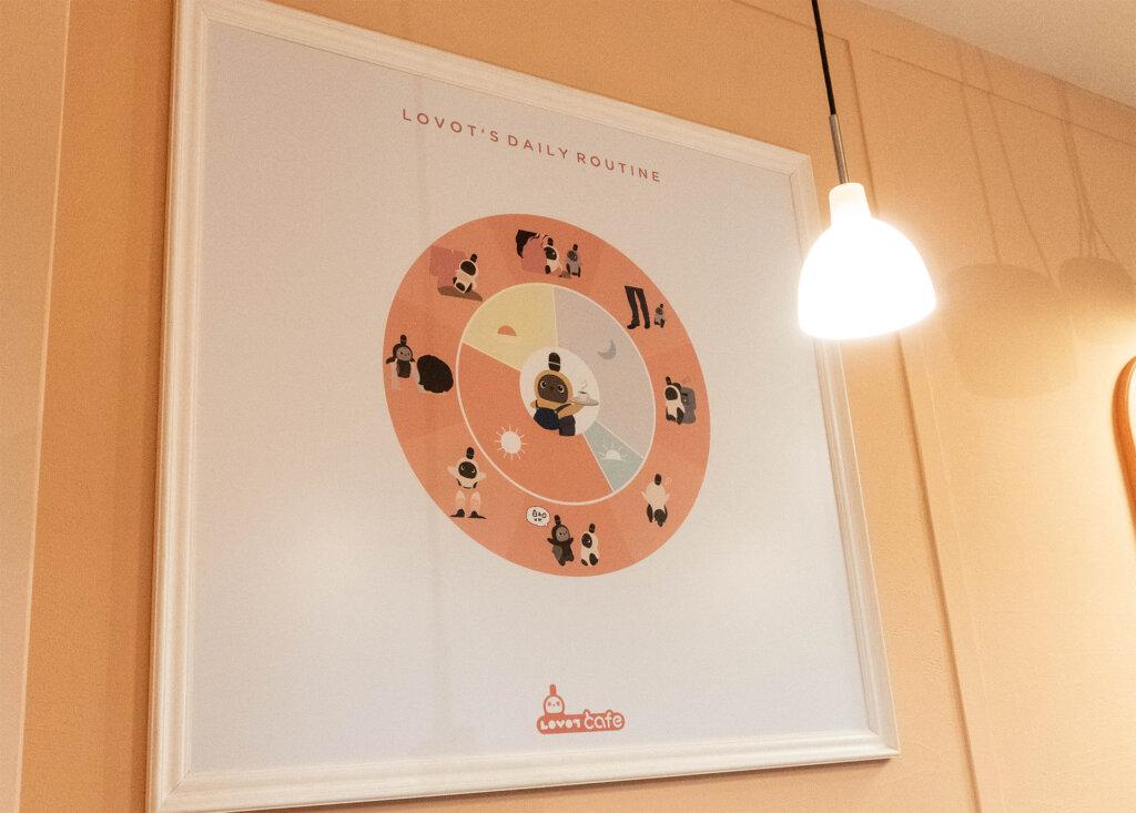 LOVOTcafe・らぼっとカフェ・ラゾーナ川崎プラザ
