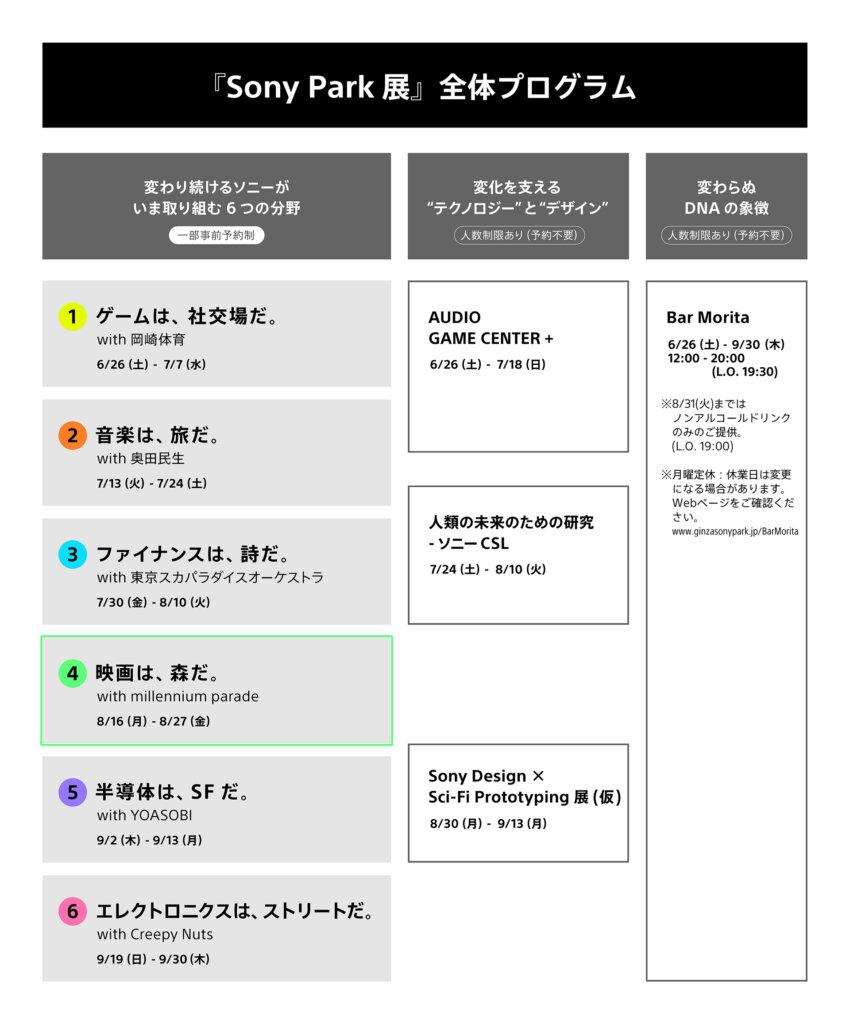 Ginza Sony Park (銀座ソニーパーク)「映画は、森だ。」