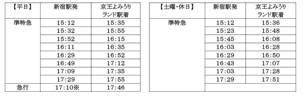 京王よみうりランド駅上下線ホーム イルミネーション